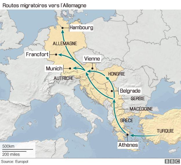 Routes migratoires vers L'Europe du nord